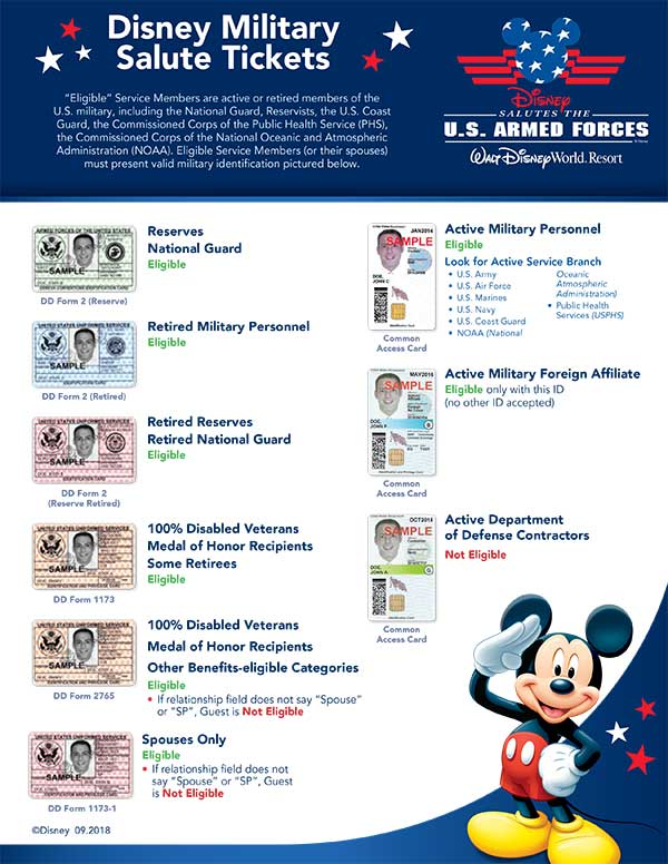 Disney Armed Forces Salute ID Guide